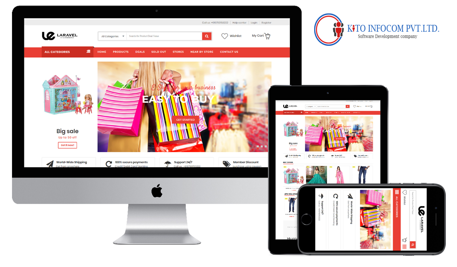 What are Key Features of a Successful E-Commerce store?